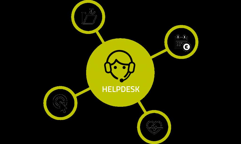 mkb abonnement: personeelsadministratie, salarisadministratie, verzuimadministratie en helpdesk