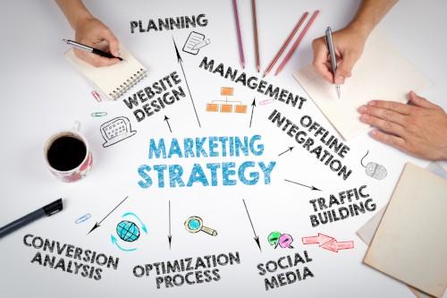 employer branding Werken bij site optimalisatie Arbeidsmarktcommunicatie Werkgeversimago versterken